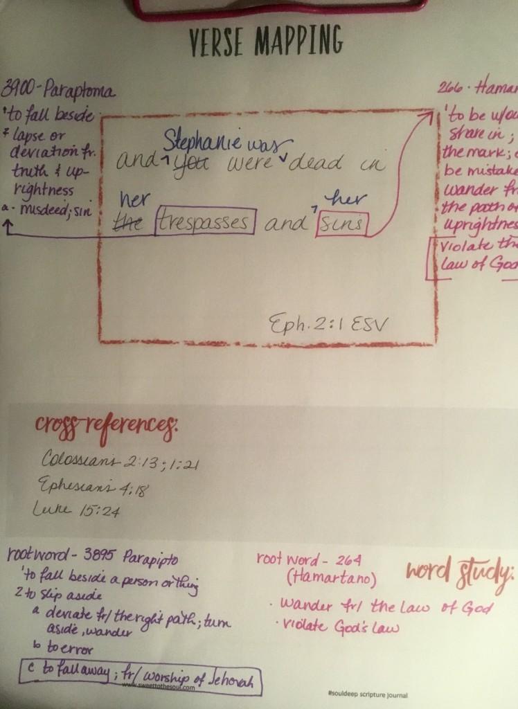 Eph2 Verse Map